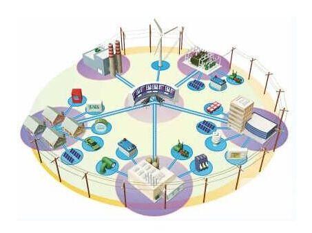 中国能源资源结构